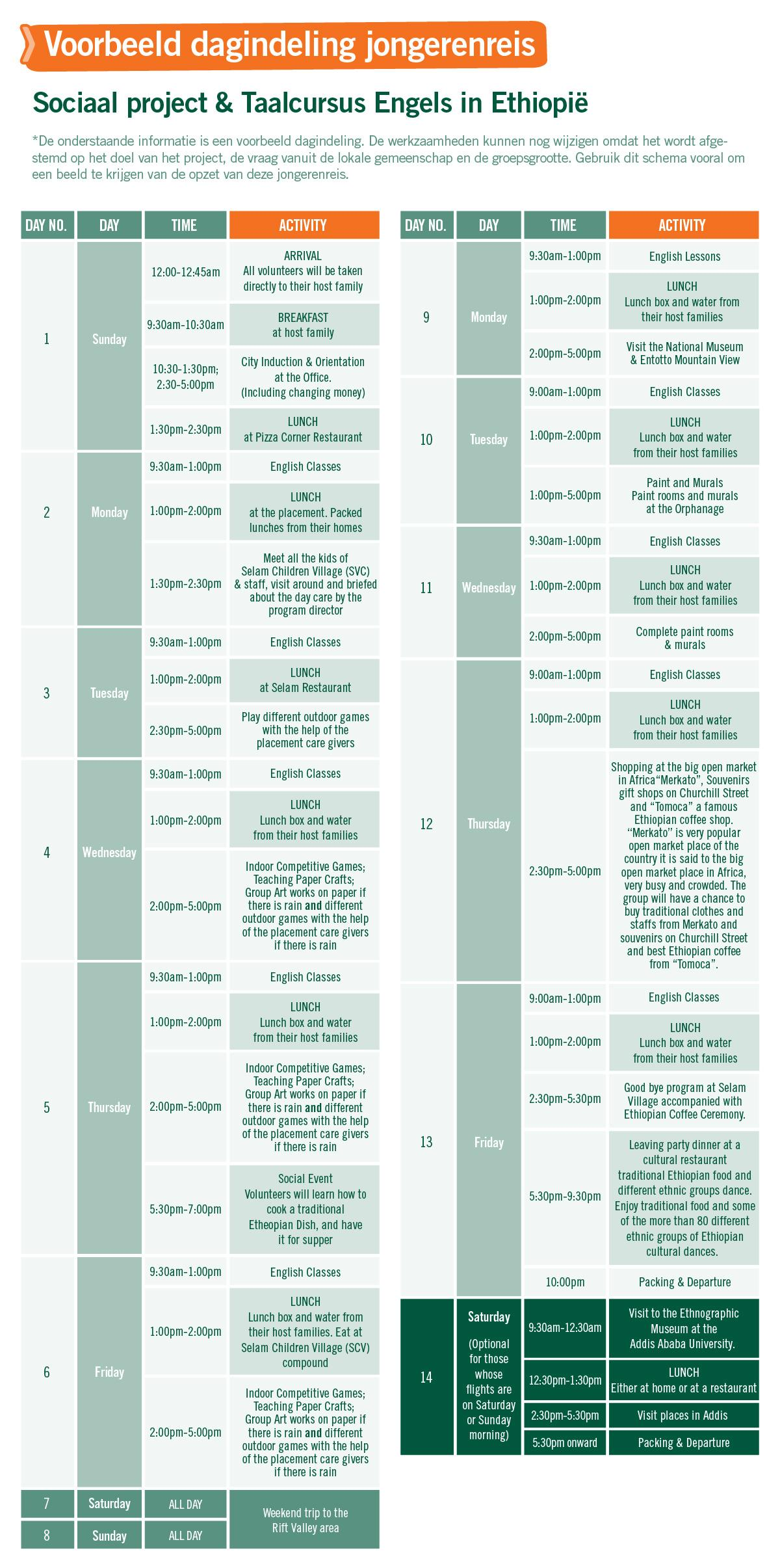Voorbeeld dagindeling groepsreis
